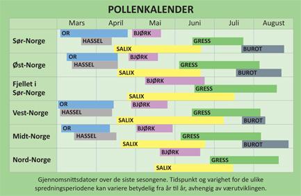 Pollenkalender_433